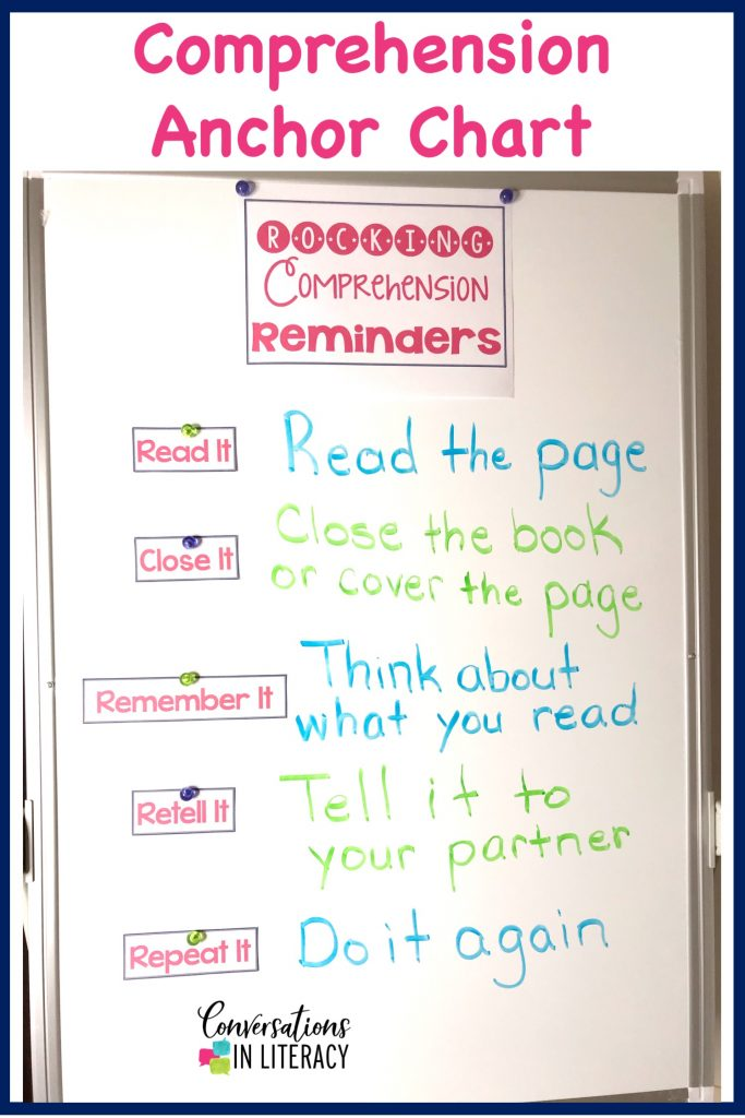 Comprehension anchor chart on dry erase board by Conversations in Literacy