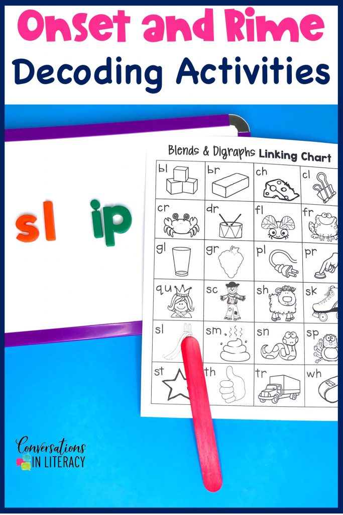 magnetic letters on white board with phonics chart by Conversations in Literacy
