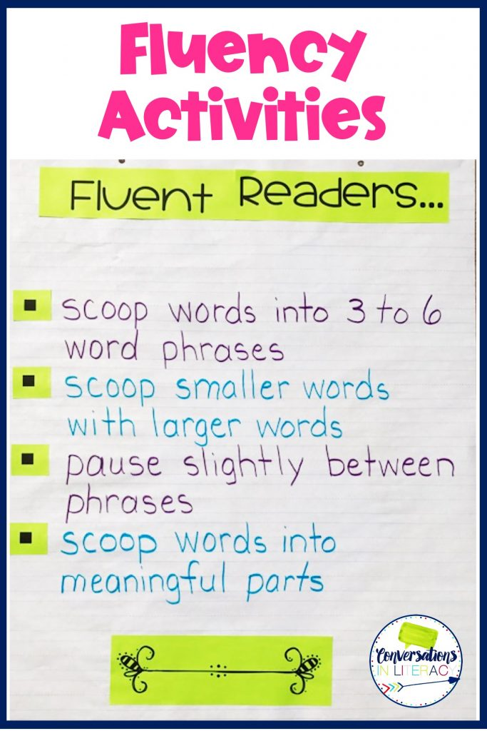 fluency anchor chart by Conversations in Literacy