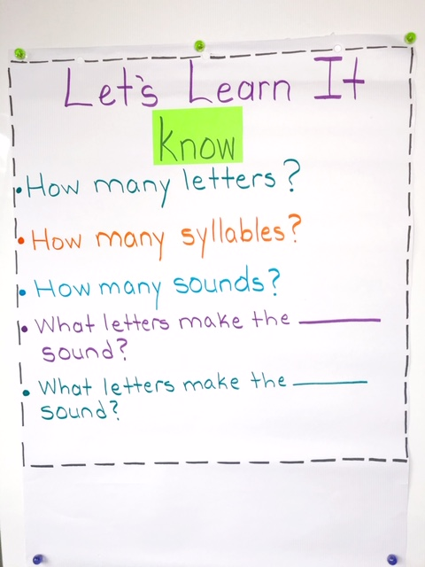 sight word anchor chart by Conversations in Literacy