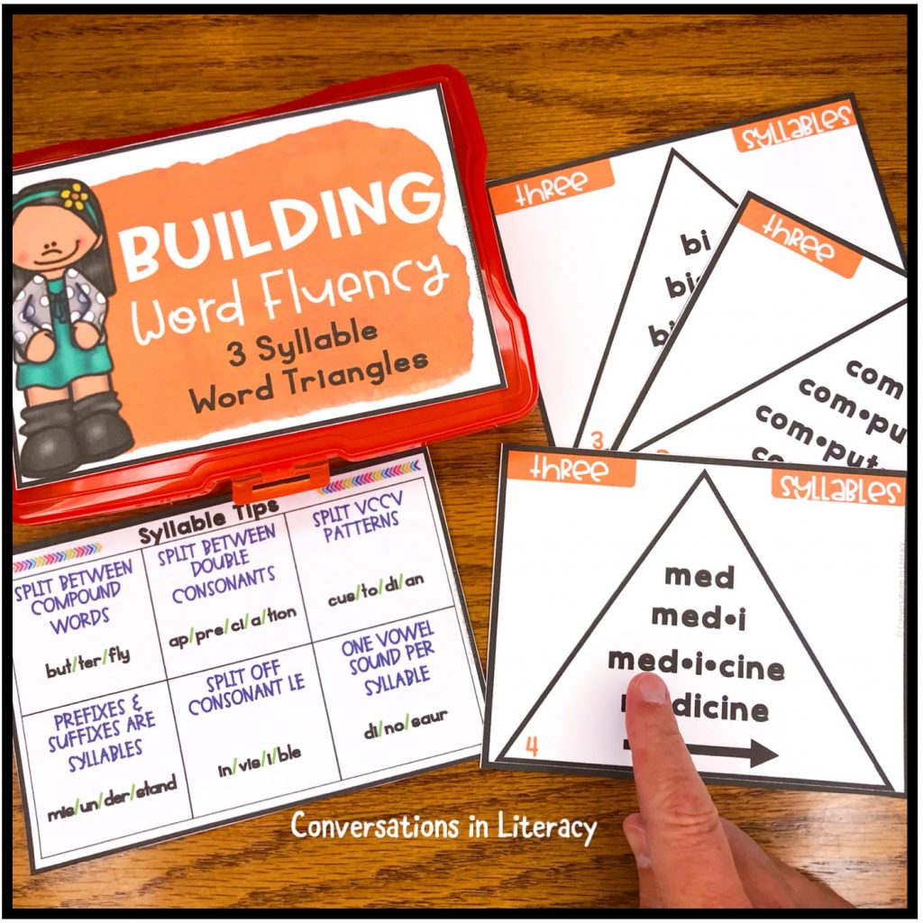 finger pointing to phonics decoding task cards by Conversations in Literacy